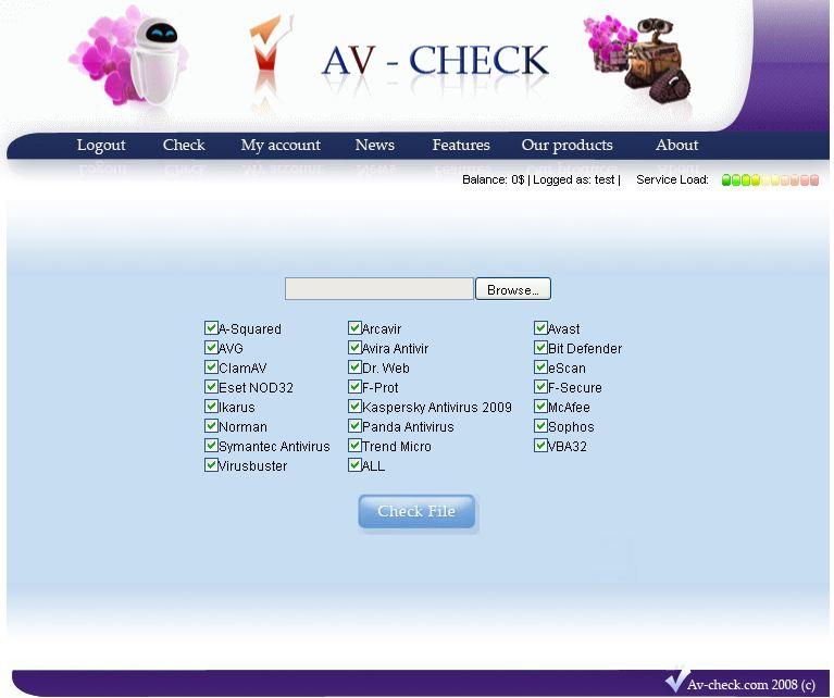 resend avast license key