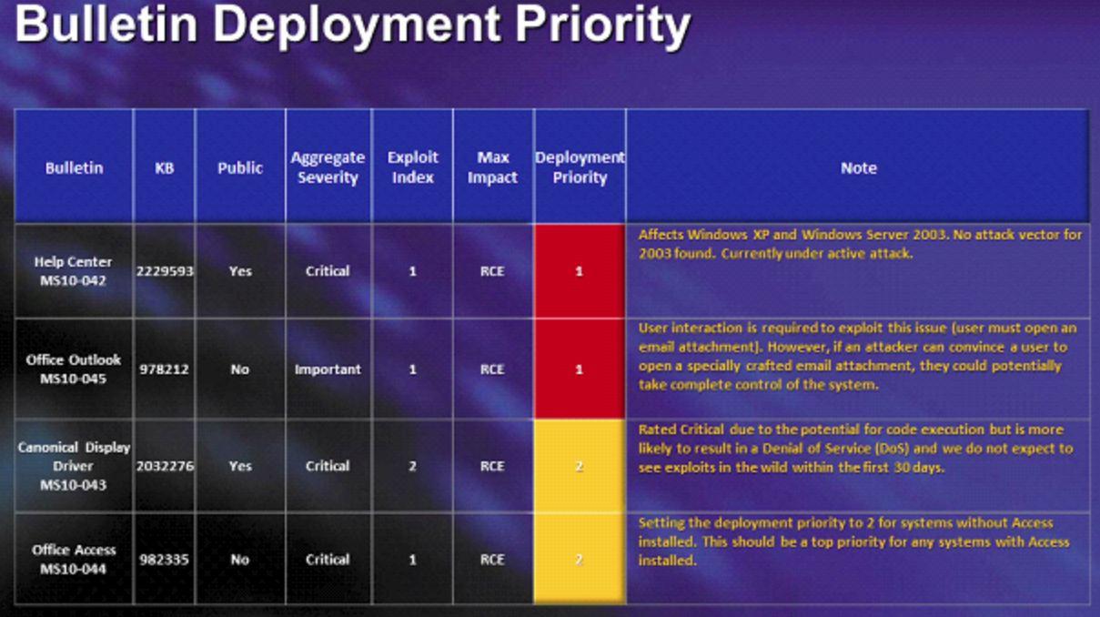 Windows Server 2003 Testversion Herunterladen