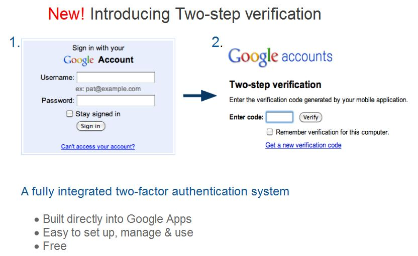 Google Adds 2-Factor Security to Gmail, Apps — Krebs on ...
