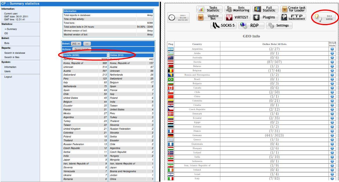spyeye and zeus software downloadinstmank
