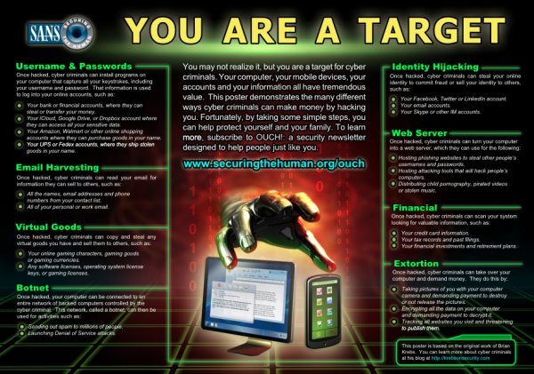 A graphic put together by the SANS Institute, based on a diagram produced by KrebsOnSecurity.com.