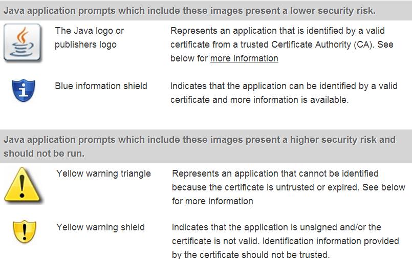 Java Update Plugs 42 Security Holes —  Krebs on Security