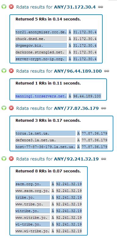 Американские прокси серверы (US) - сервис Best-Proxies ru