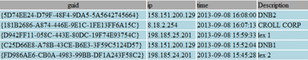 The botnet interface used by  the miscreants who own and operate ssndob[dot]ms