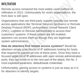 Source: Trustwave 2013 Global Security Report