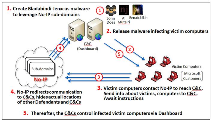 CrowdStrike — Krebs on Security