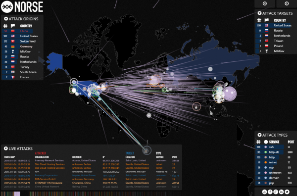 Norse's IPViking attack map is fun to watch, but very resource-intensive.
