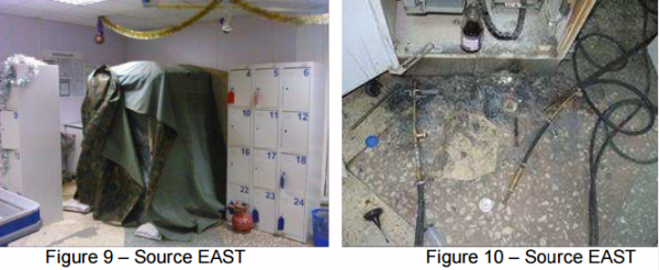 Source: European ATM Security Team (EAST)