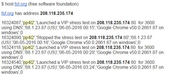 Logs from the hacked vDOS attack database show the user pp4l2 attacked the Free Software Foundation in May 2016.