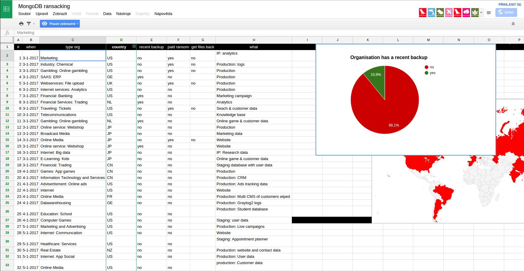 MongoDB — Krebs on Security