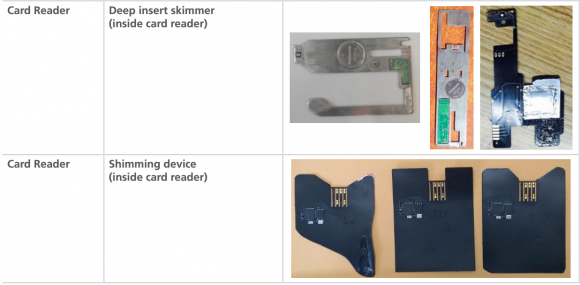 """Deep insert"" skimmers, top. Below, an ATM ""shimming"" device. Source: NCR."