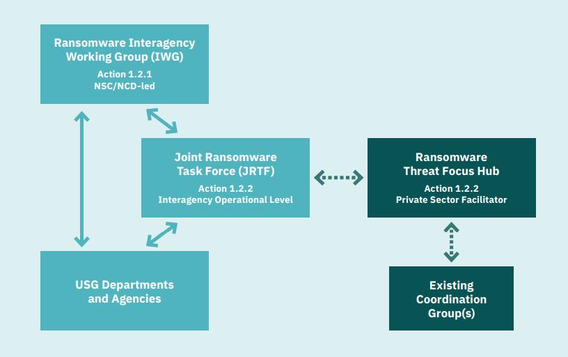 rtf-framework.png